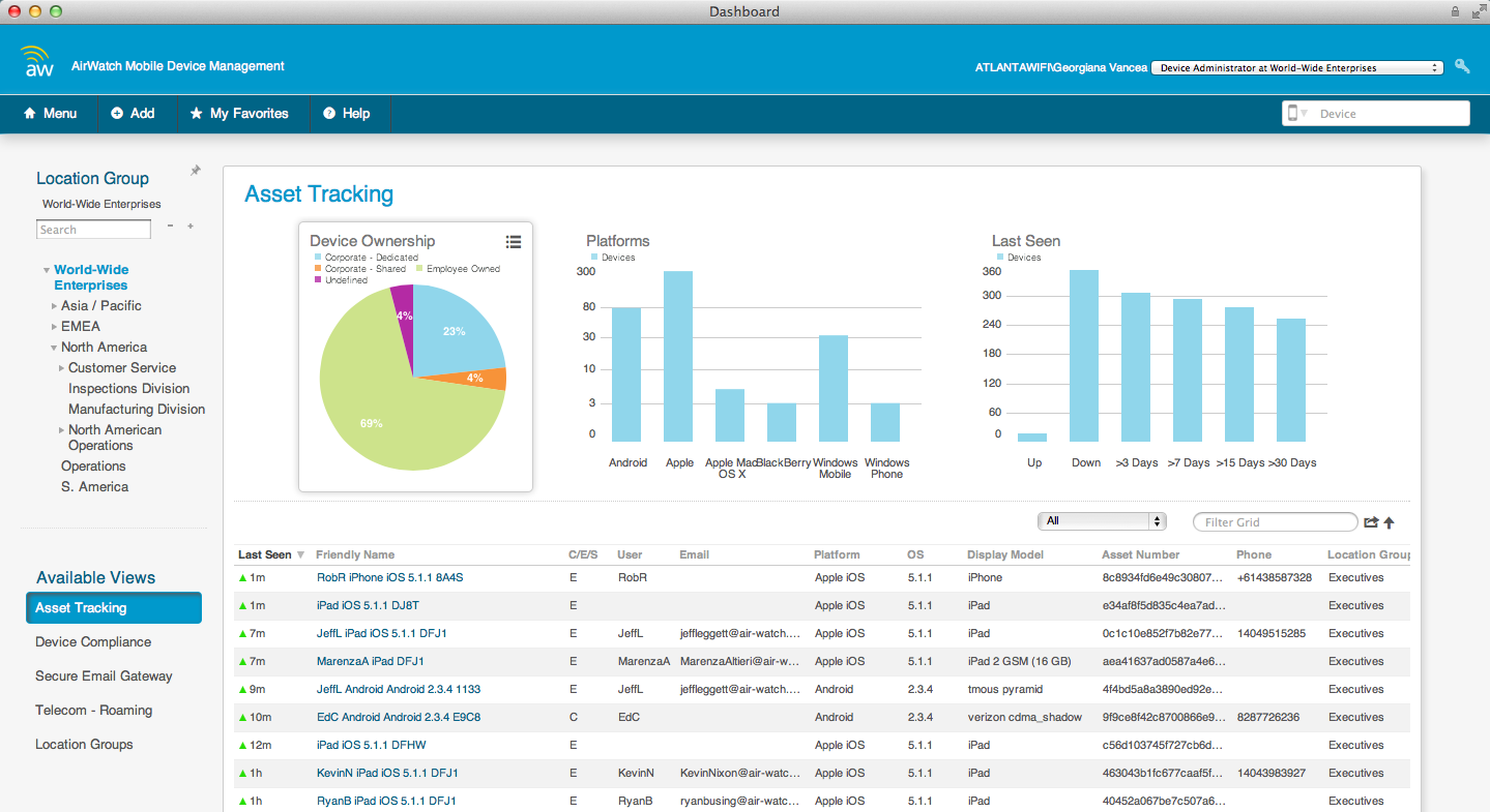 AirWatch Asset Tracking Dashboard