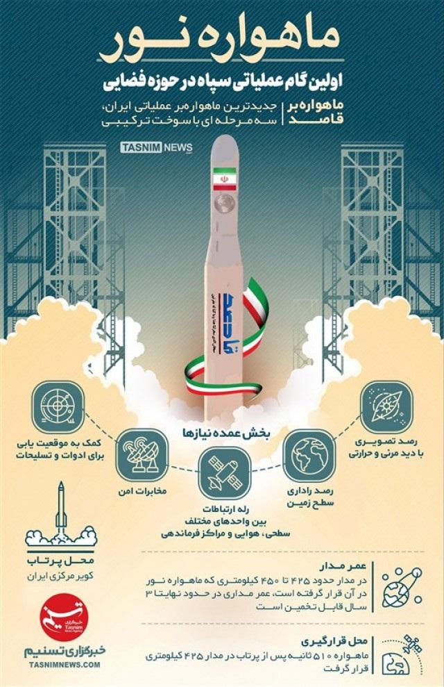 اطلاعات ماهواره نور و موشک ماهواره بر قاصد